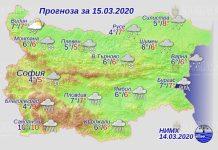 15 марта погода в Болгарии