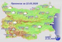 22 марта погода в Болгарии