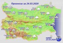 24 марта погода в Болгарии