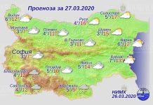 27 марта погода в Болгарии