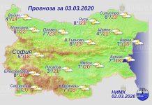 3 марта погода в Болгарии