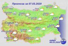 7 марта погода в Болгарии