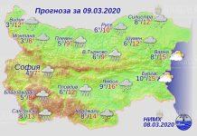 9 марта погода в Болгарии