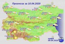 10 апреля погода в Болгарии