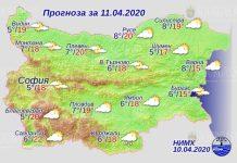 11 апреля погода в Болгарии
