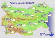 1мая погода в Болгарии