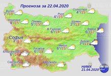 22 апреля погода в Болгарии