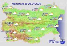 26 апреля погода в Болгарии