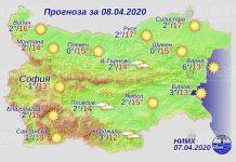 8 апреля погода в Болгарии