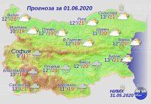 1 июня погода в Болгарии