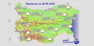 26 мая погода в Болгарии