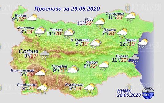 29 мая погода в Болгарии