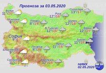 3 мая погода в Болгарии