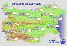 13 июля погода в Болгарии