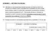 Борисов подписал документ, которым регламентируется закрытие АЭС Козлодуй