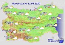 12 августа погода в Болгарии