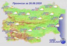 26 августа погода в Болгарии