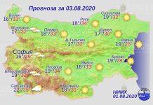 3 августа погода в Болгарии