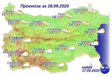 18 сентября погода в Болгарии