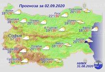 2 сентября погода в Болгарии