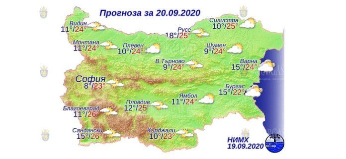 20 сентября погода в Болгарии