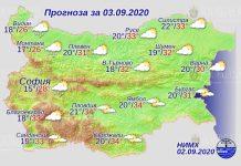 3 сентября погода в Болгарии