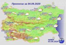 4 сентября погода в Болгарии