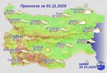1 ноября погода в Болгарии