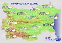 27 октября погода в Болгарии