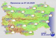 7 октября погода в Болгарии
