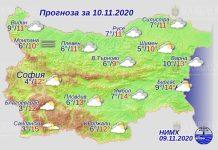 10 ноября погода в Болгарии