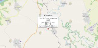 13 ноября землетрясение в Болгарии