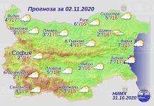 2 ноября погода в Болгарии