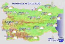 3 ноября погода в Болгарии