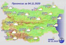 4 ноября погода в Болгарии