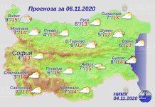 6 ноября погода в Болгарии