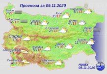 9 ноября погода в Болгарии