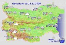 13 декабря погода в Болгарии
