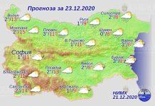 23 декабря погода в Болгарии