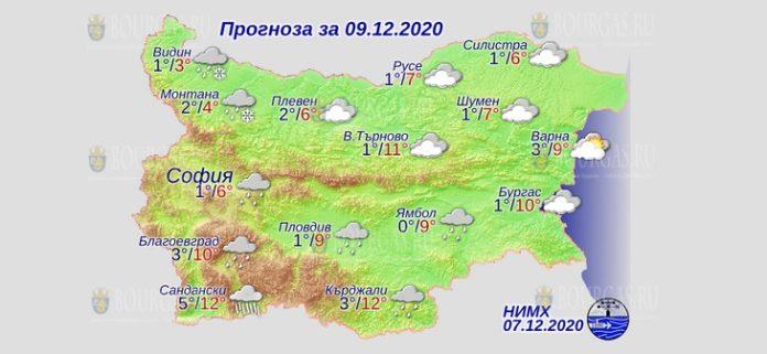 9 декабря погода в Болгарии