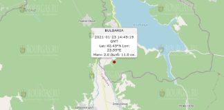 23 января 2021 года землетрясение в Болгарии