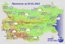 3 января погода в Болгарии