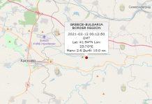 12 февраля 2021 года землетрясение в Болгарии