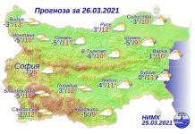 26 марта погода в Болгарии