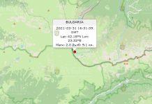31 марта 2021 года землетрясение в Болгарии
