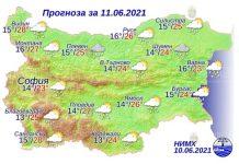 11 июня 2021 года погода в Болгарии