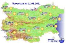1 августа 2021 года погода в Болгарии