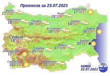 23 июля 2021 года погода в Болгарии