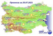 25 июля 2021 года погода в Болгарии