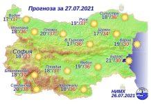 27 июля 2021 года погода в Болгарии